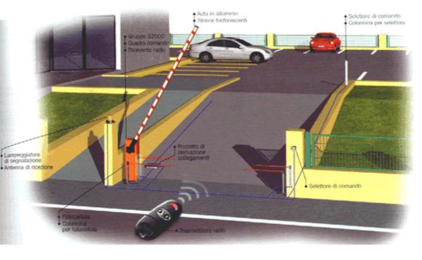 Colombo Impianti  - barriere stradali automatiche